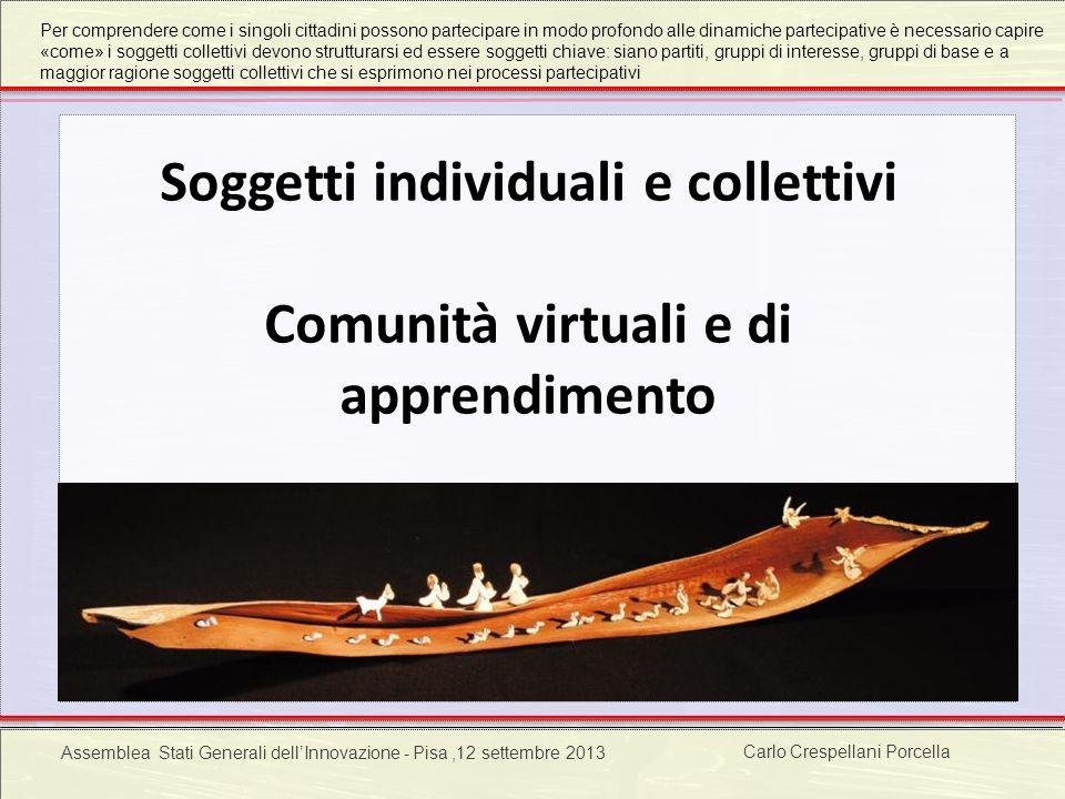 Soggetti individuali e collettivi Comunità virtuali e di apprendimento
