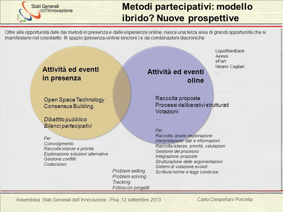 Metodi partecipativi: modello ibrido Nuove prospettive