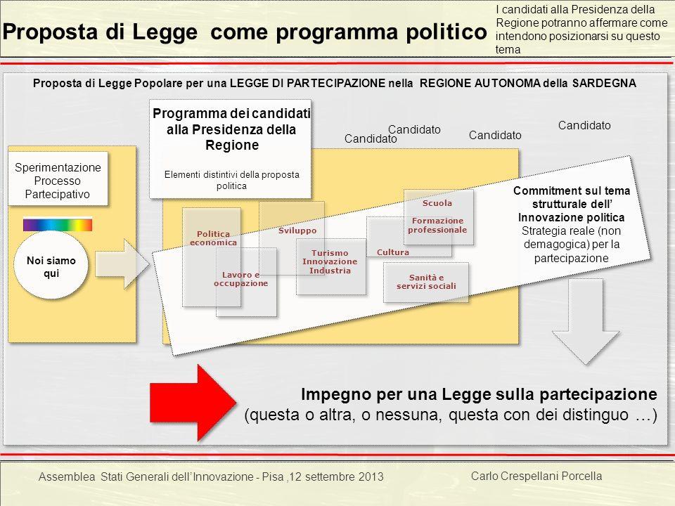 Proposta di Legge come programma politico