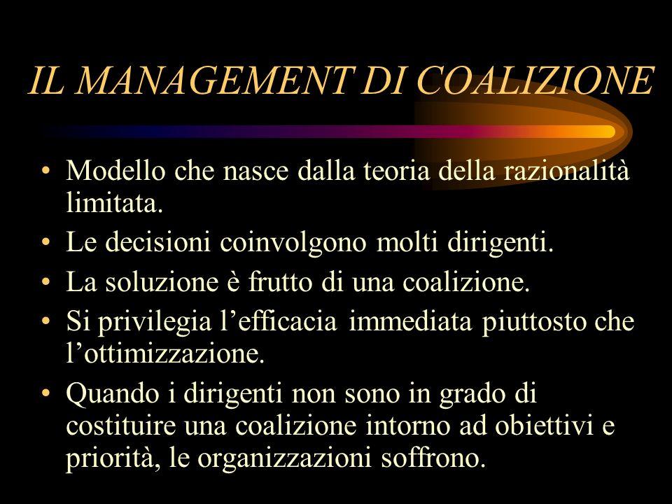 IL MANAGEMENT DI COALIZIONE