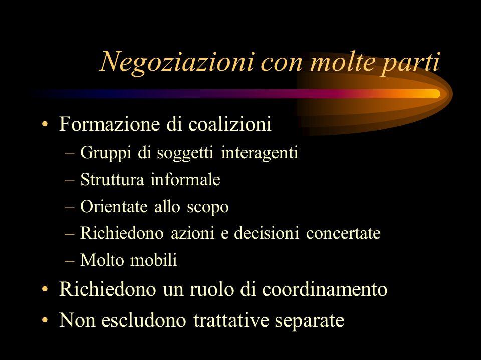 Negoziazioni con molte parti