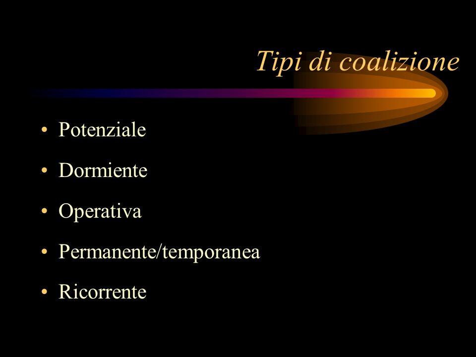 Tipi di coalizione Potenziale Dormiente Operativa