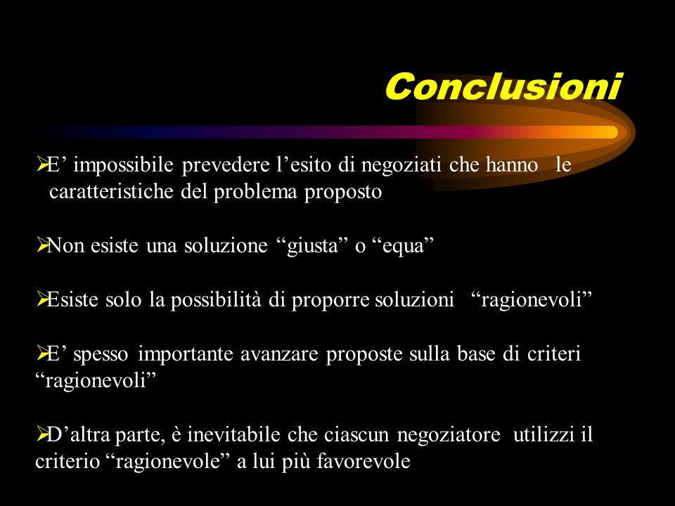 Conclusioni E' impossibile prevedere l'esito di negoziati che hanno le caratteristiche del problema proposto.