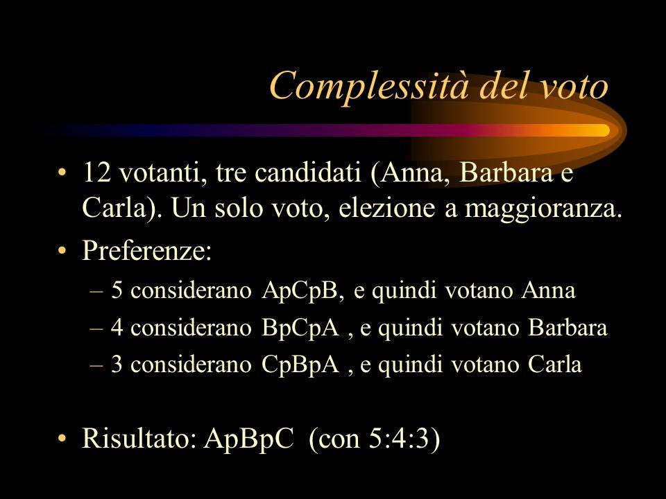 Complessità del voto 12 votanti, tre candidati (Anna, Barbara e Carla). Un solo voto, elezione a maggioranza.