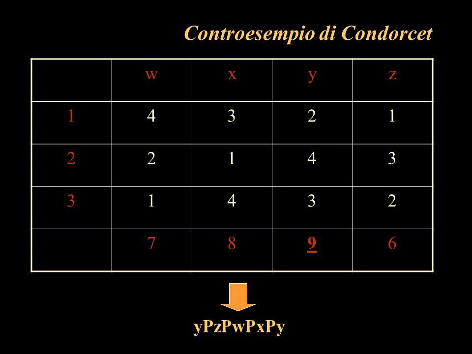 Controesempio di Condorcet