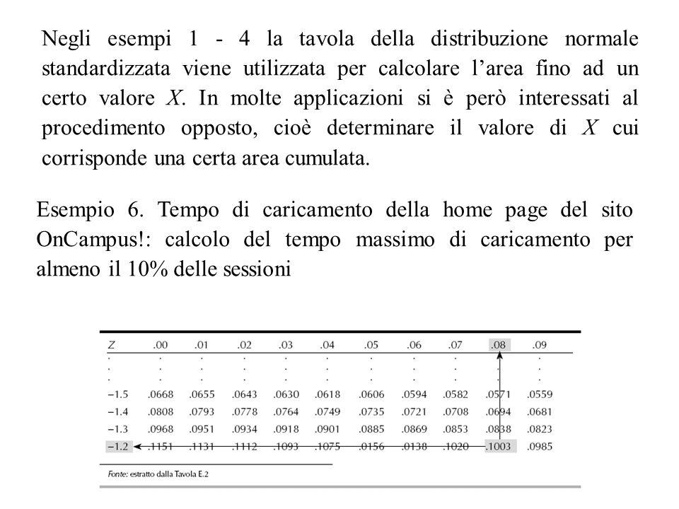 Negli esempi 1 - 4 la tavola della distribuzione normale standardizzata viene utilizzata per calcolare l'area fino ad un certo valore X. In molte applicazioni si è però interessati al procedimento opposto, cioè determinare il valore di X cui corrisponde una certa area cumulata.