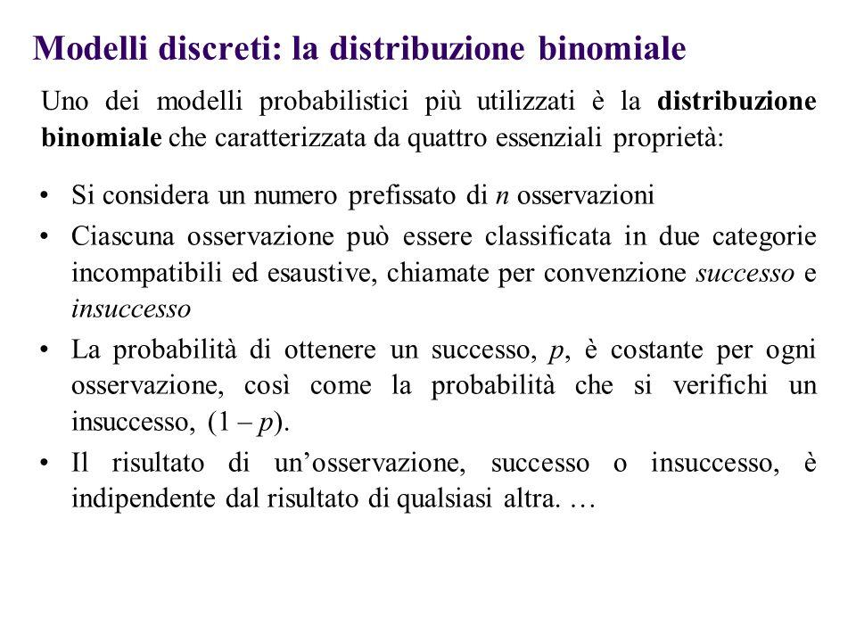 Modelli discreti: la distribuzione binomiale