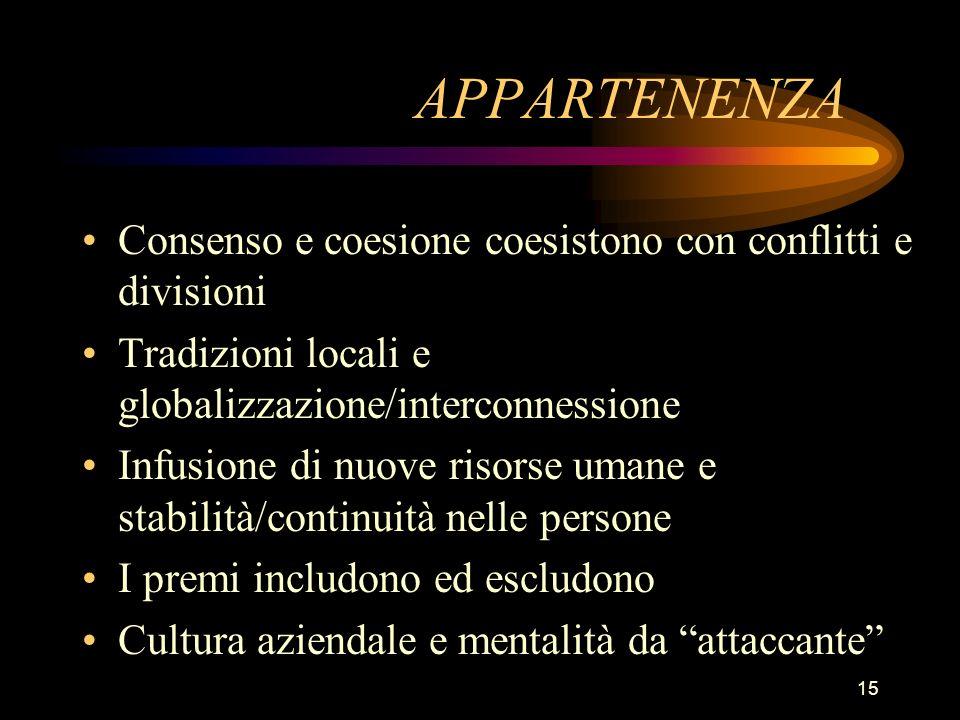 APPARTENENZA Consenso e coesione coesistono con conflitti e divisioni