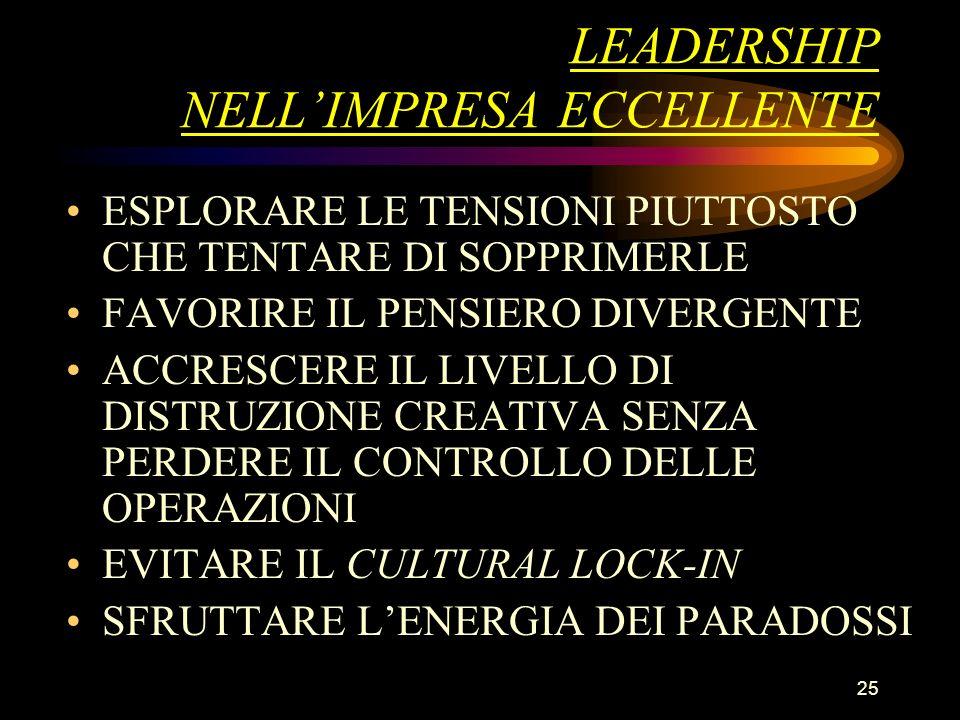 LEADERSHIP NELL'IMPRESA ECCELLENTE