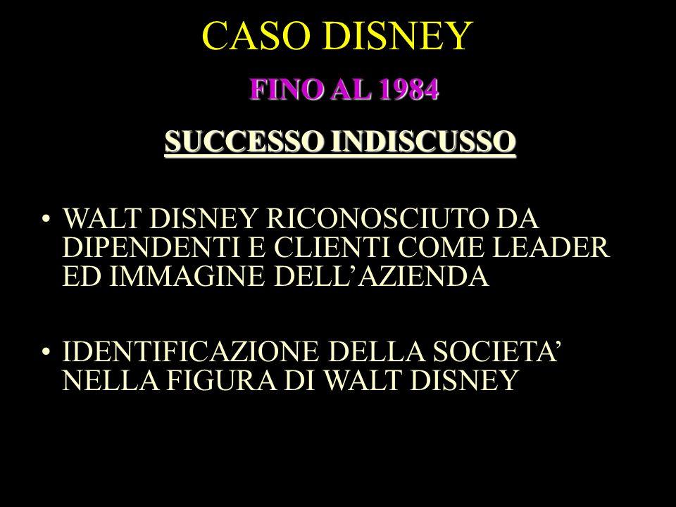 CASO DISNEY FINO AL 1984 SUCCESSO INDISCUSSO