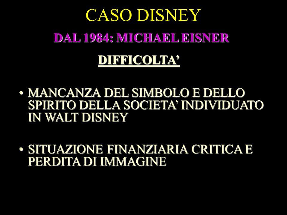 CASO DISNEY DAL 1984: MICHAEL EISNER DIFFICOLTA'