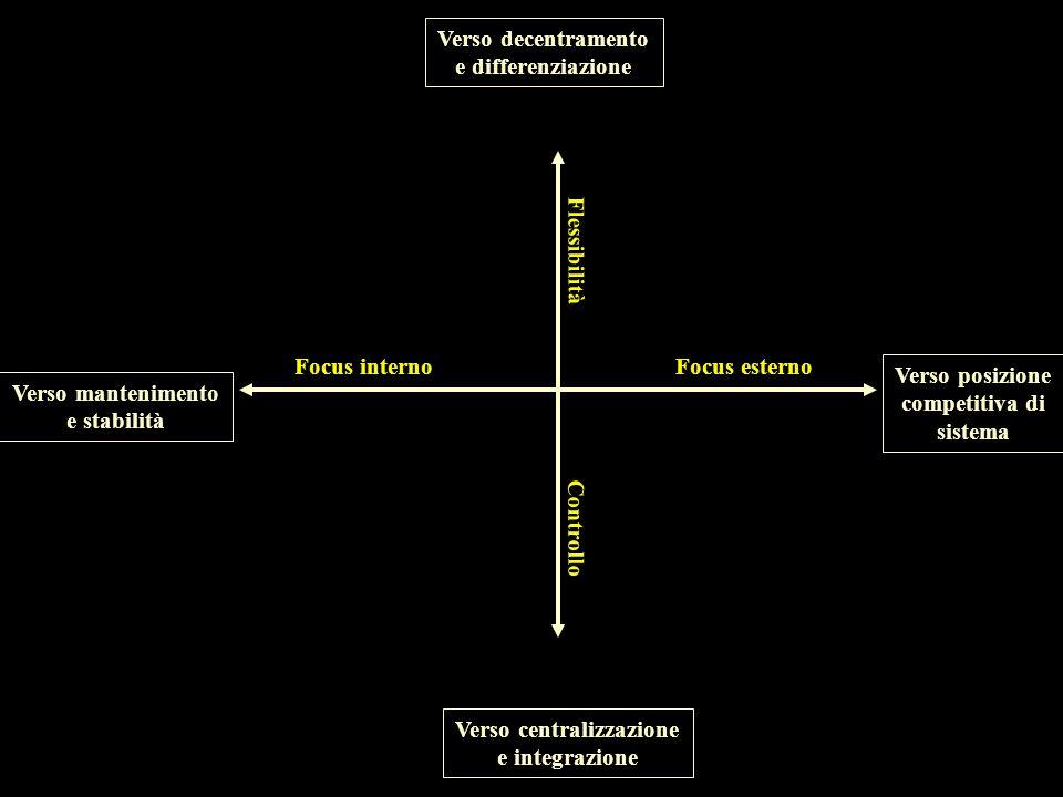 Verso centralizzazione