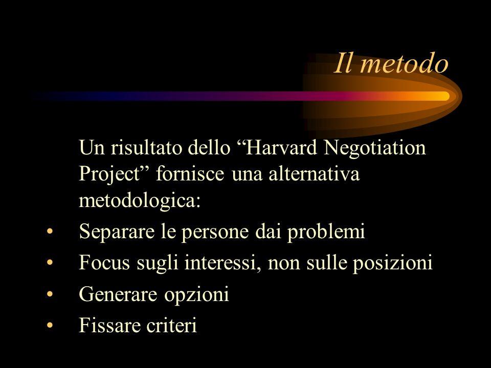 Il metodo Un risultato dello Harvard Negotiation Project fornisce una alternativa metodologica: Separare le persone dai problemi.