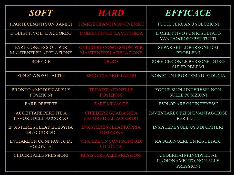 SOFT HARD EFFICACE I PARTECIPANTI SONO AMICI
