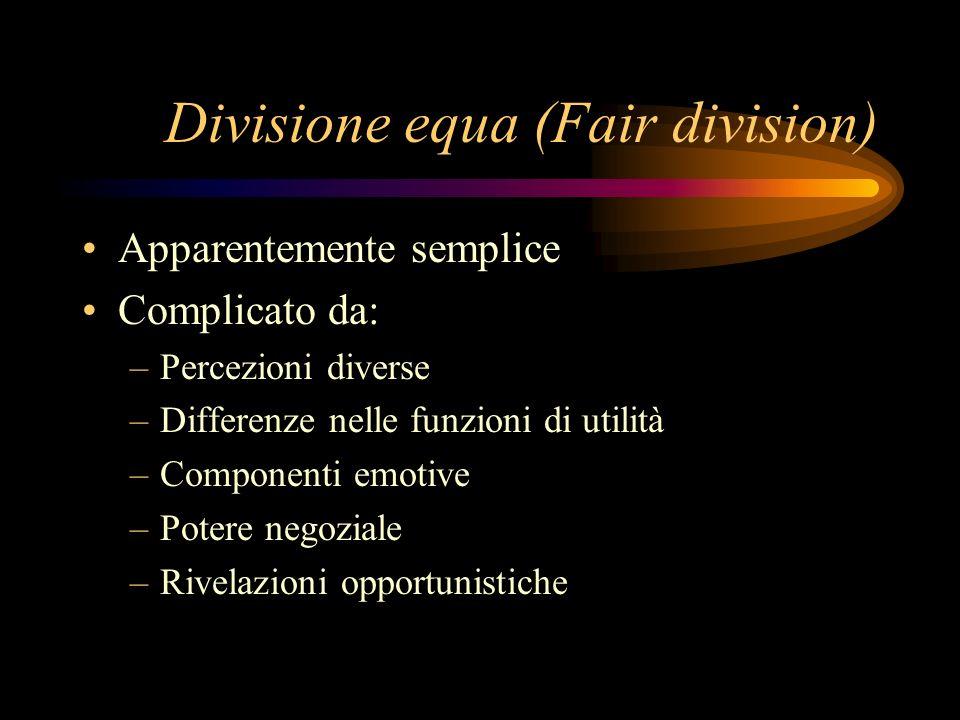 Divisione equa (Fair division)