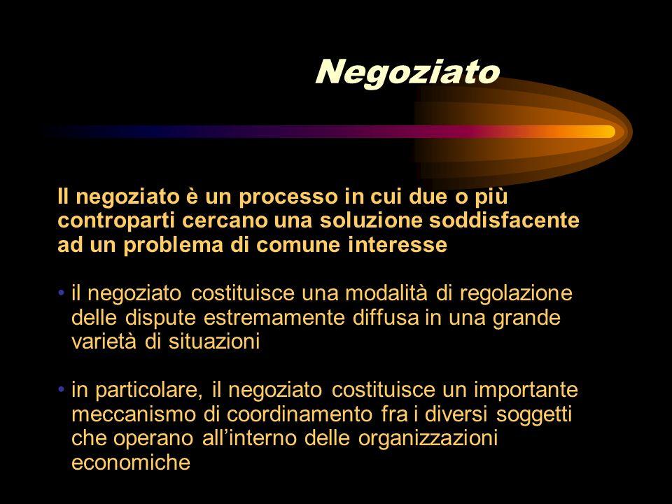 Negoziato Il negoziato è un processo in cui due o più controparti cercano una soluzione soddisfacente.