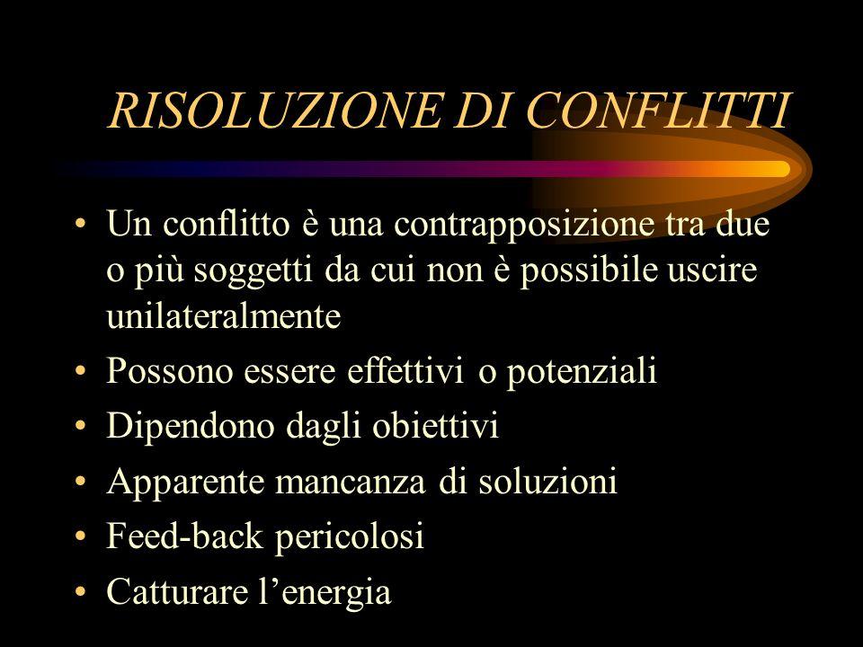RISOLUZIONE DI CONFLITTI