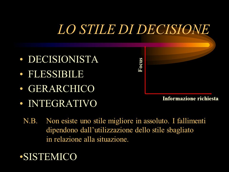 LO STILE DI DECISIONE DECISIONISTA FLESSIBILE GERARCHICO INTEGRATIVO