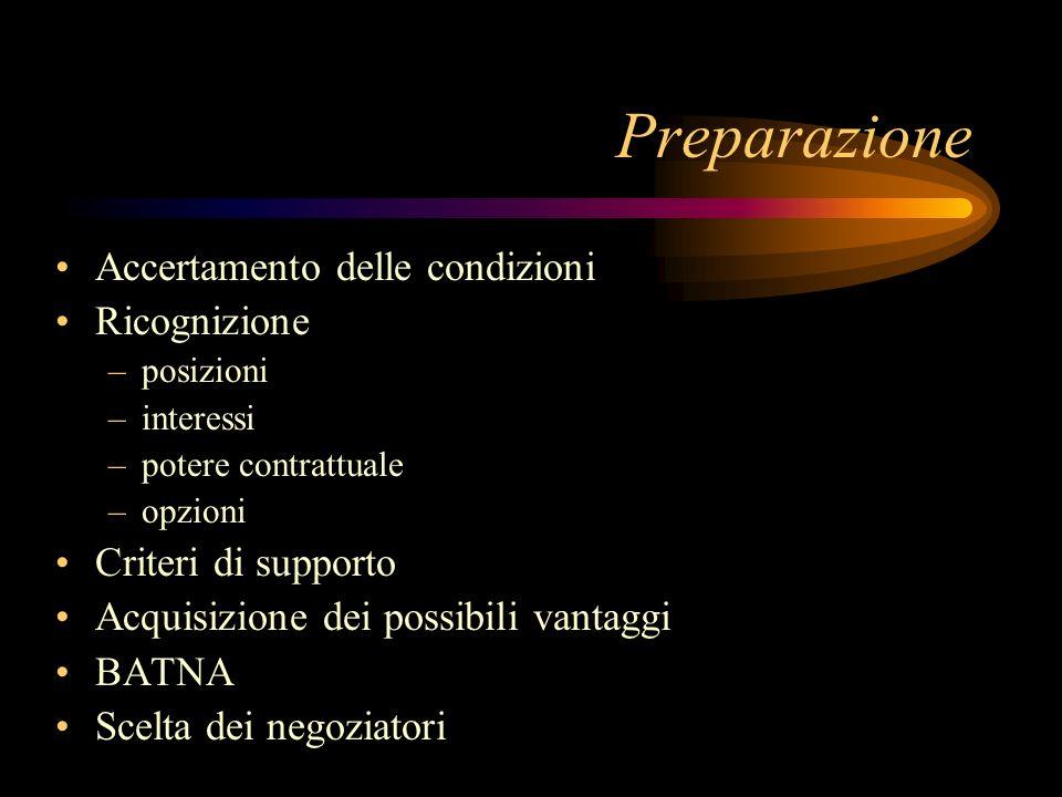 Preparazione Accertamento delle condizioni Ricognizione