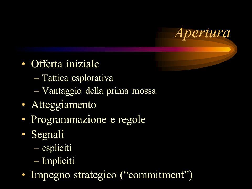 Apertura Offerta iniziale Atteggiamento Programmazione e regole