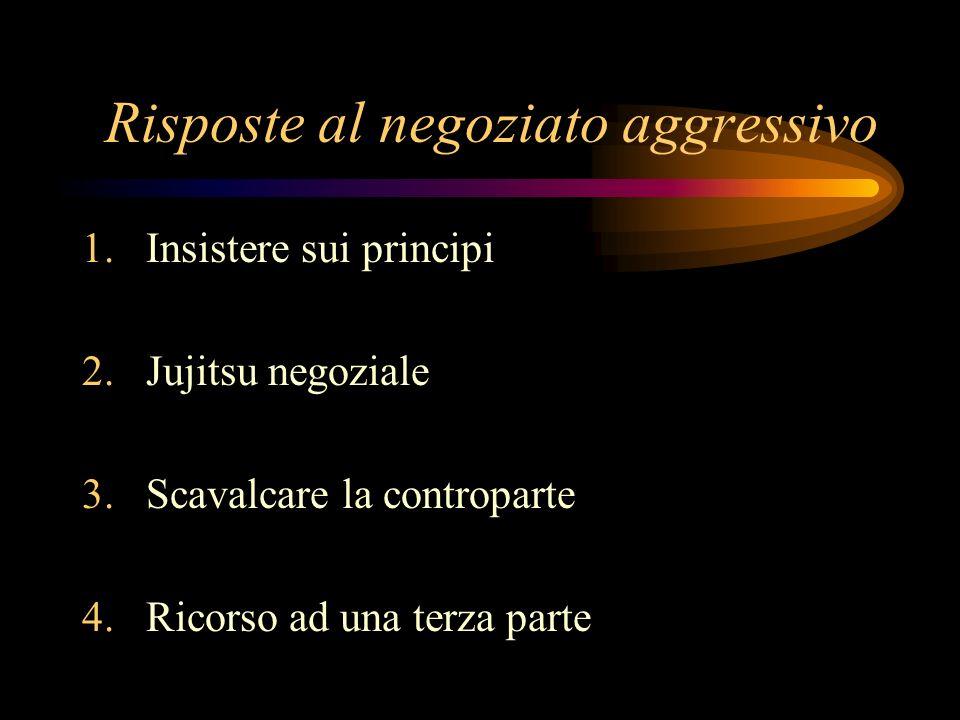 Risposte al negoziato aggressivo