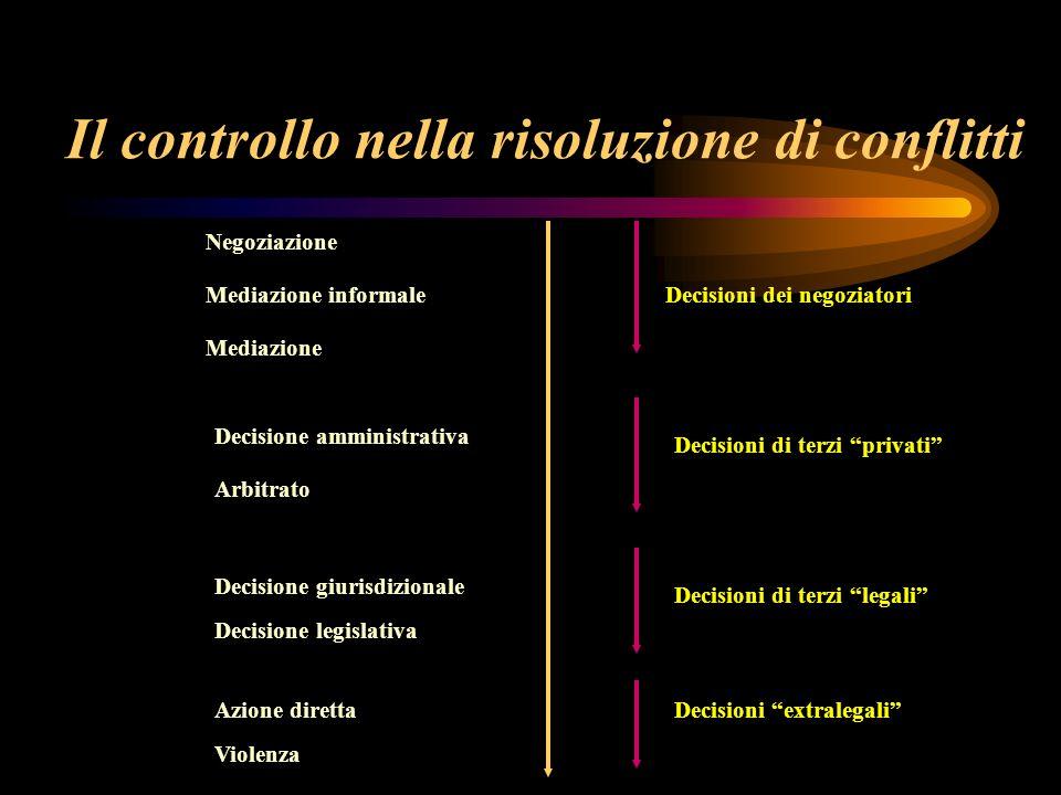 Il controllo nella risoluzione di conflitti