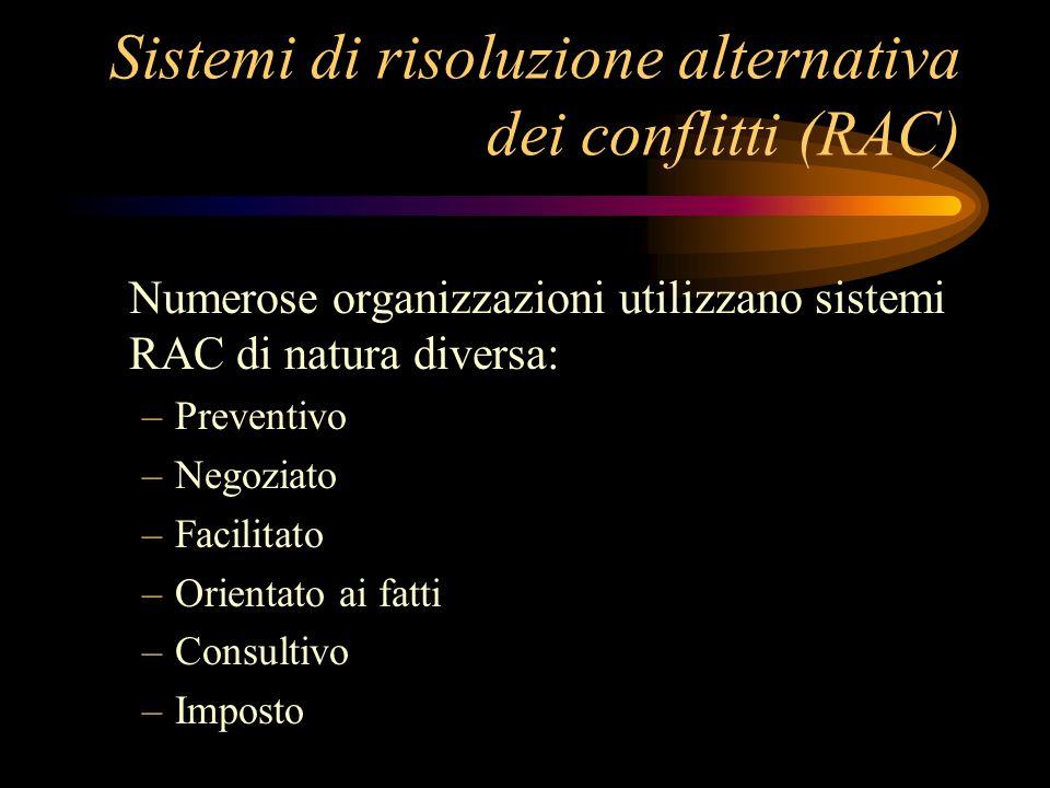 Sistemi di risoluzione alternativa dei conflitti (RAC)