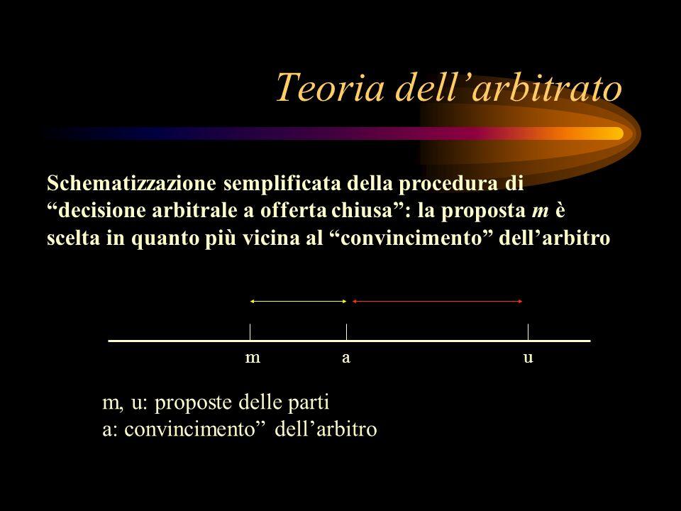 Teoria dell'arbitrato