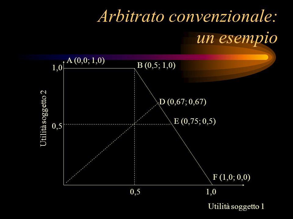 Arbitrato convenzionale: un esempio