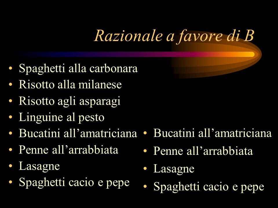 Razionale a favore di B Spaghetti alla carbonara Risotto alla milanese