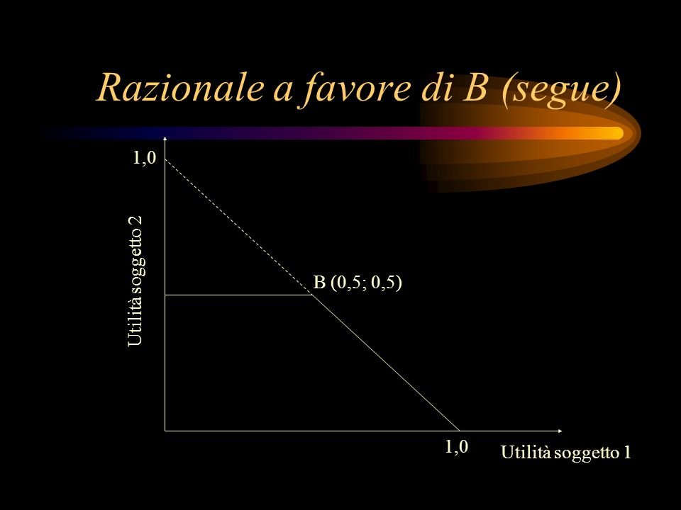 Razionale a favore di B (segue)