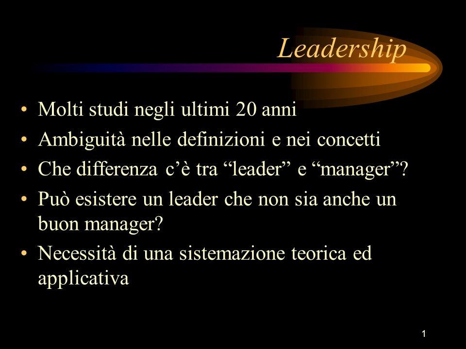 Leadership Molti studi negli ultimi 20 anni