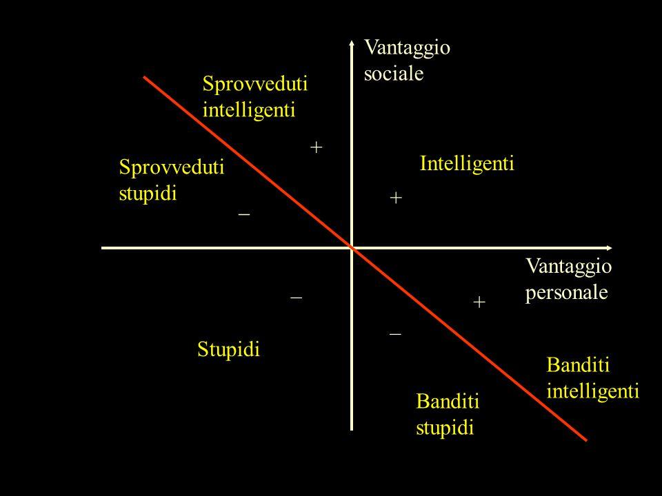 Vantaggio sociale. Sprovveduti. intelligenti. + Sprovveduti. stupidi. Intelligenti. + _. Vantaggio.