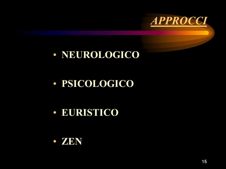 APPROCCI NEUROLOGICO PSICOLOGICO EURISTICO ZEN