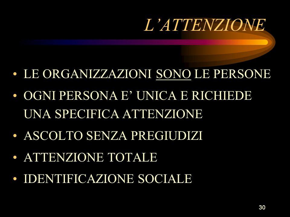 L'ATTENZIONE LE ORGANIZZAZIONI SONO LE PERSONE