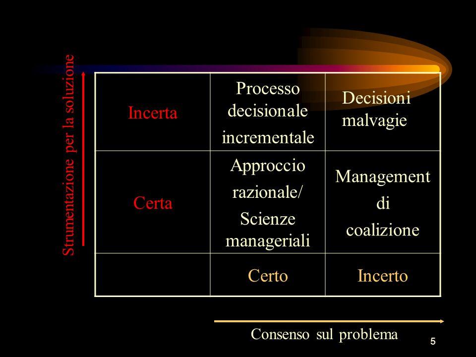 Incerta Processo decisionale incrementale Certa Approccio razionale/