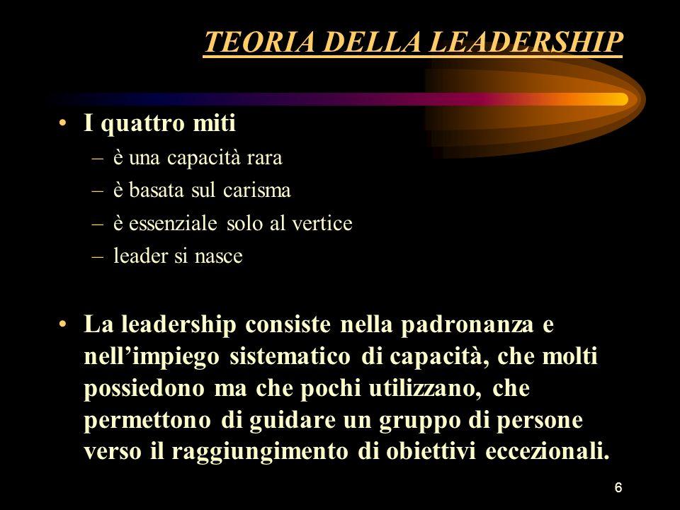 TEORIA DELLA LEADERSHIP