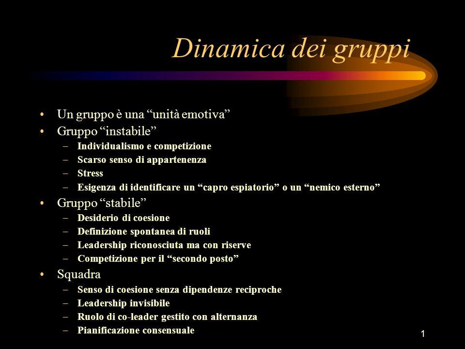 Dinamica dei gruppi Un gruppo è una unità emotiva Gruppo instabile