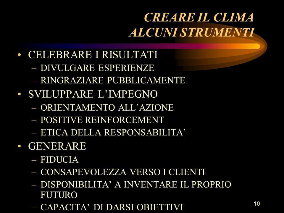 CREARE IL CLIMA ALCUNI STRUMENTI