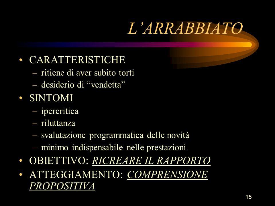 L'ARRABBIATO CARATTERISTICHE SINTOMI OBIETTIVO: RICREARE IL RAPPORTO