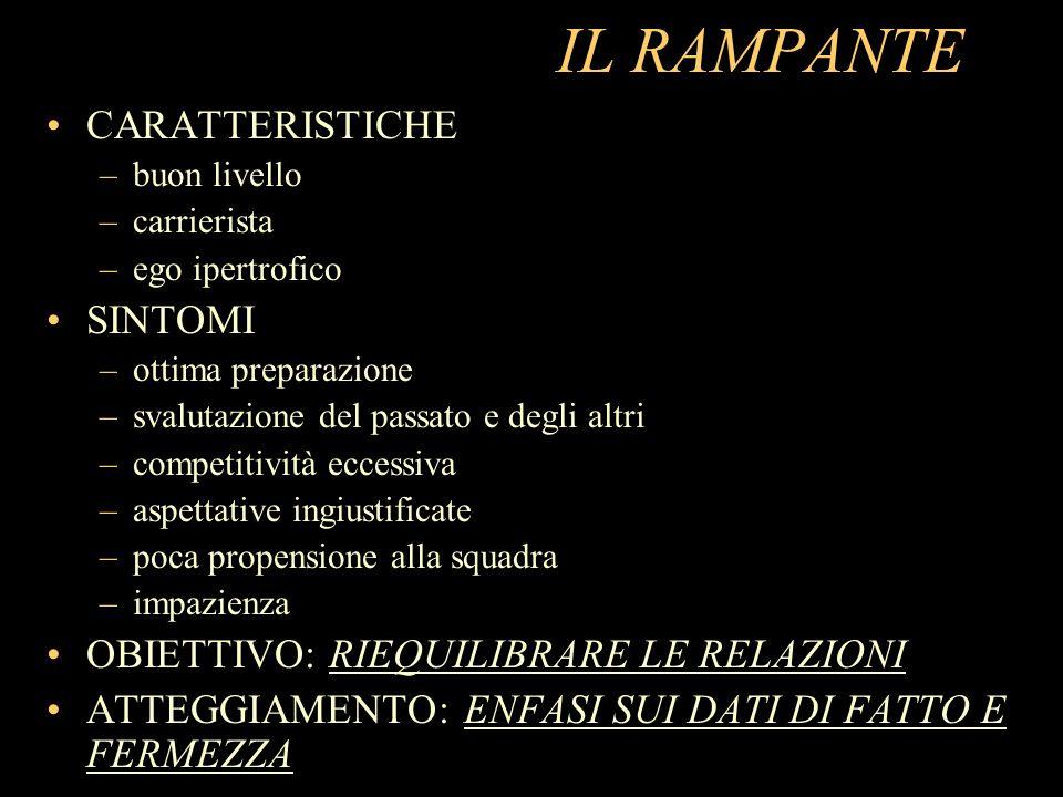 IL RAMPANTE CARATTERISTICHE SINTOMI