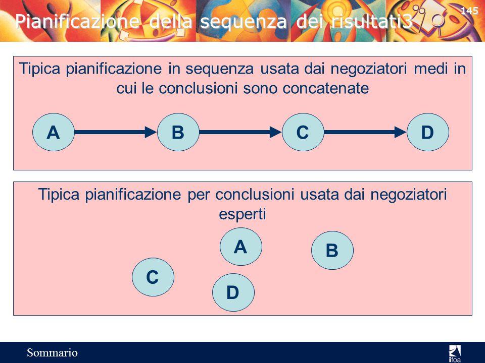 Pianificazione della sequenza dei risultati3
