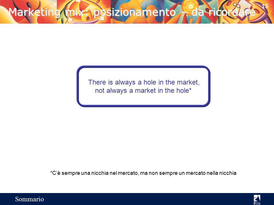 Marketing mix: posizionamento – da ricordare