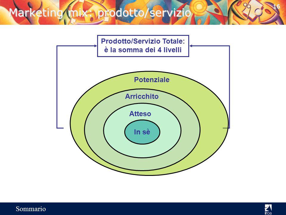 Marketing mix: prodotto/servizio