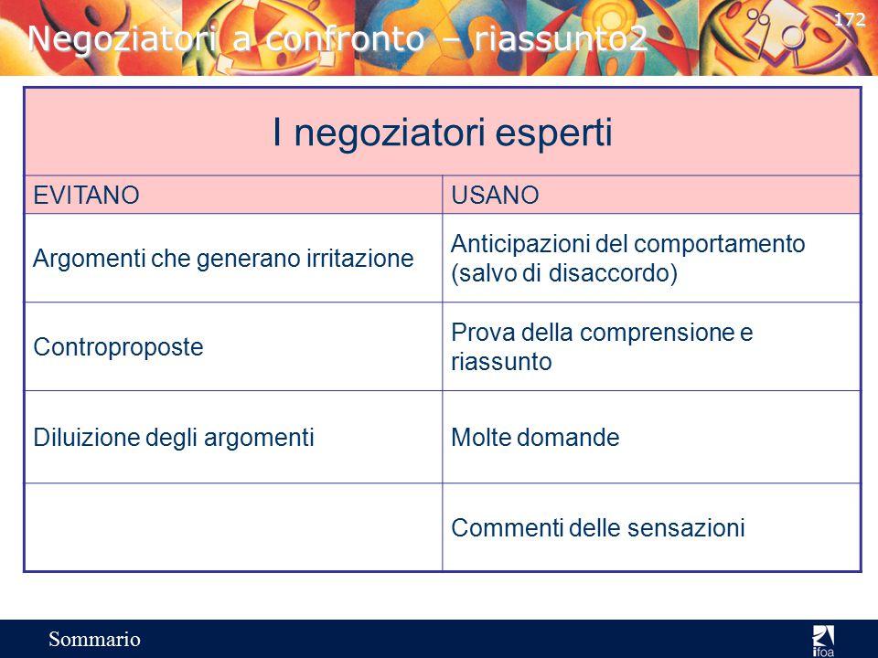 Negoziatori a confronto – riassunto2