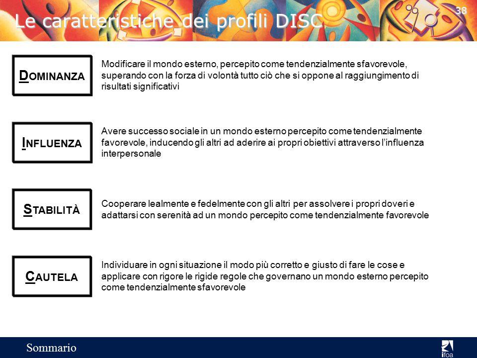 Le caratteristiche dei profili DISC