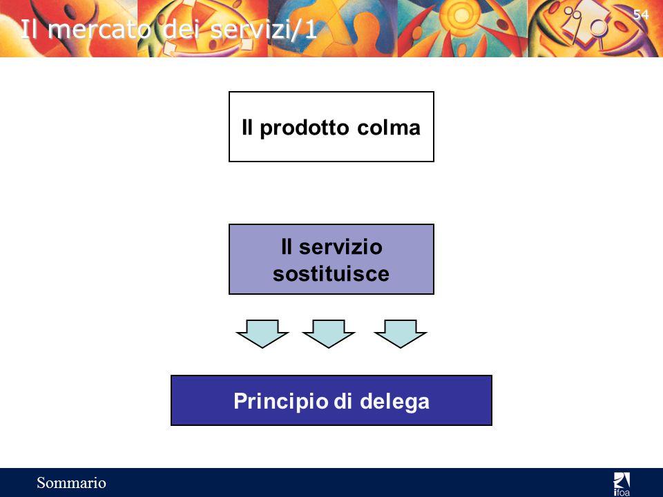 Il mercato dei servizi/1