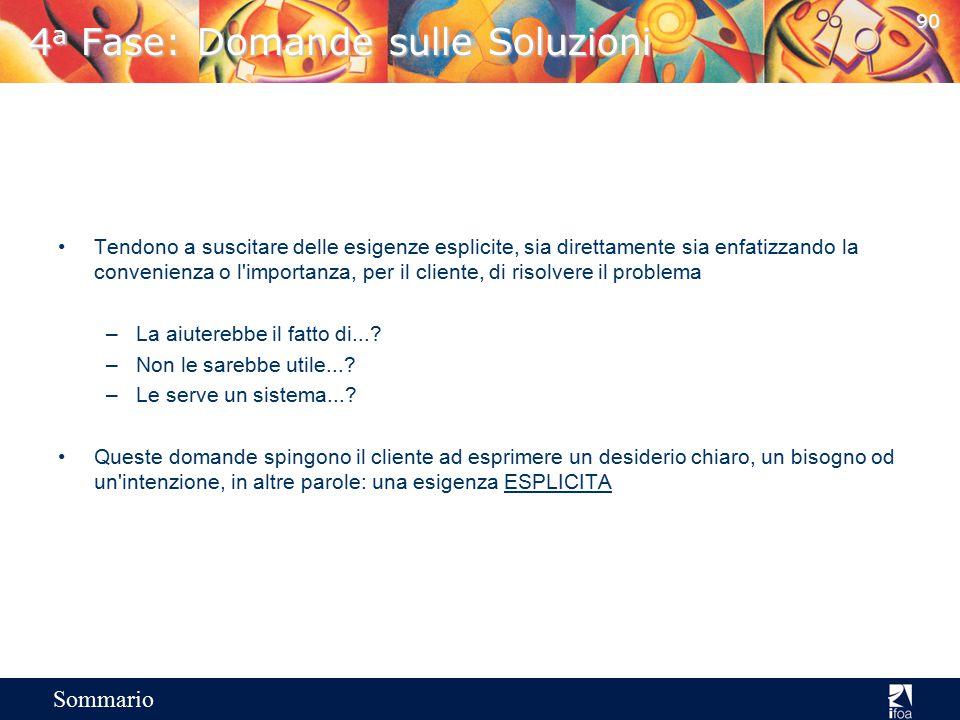 4a Fase: Domande sulle Soluzioni