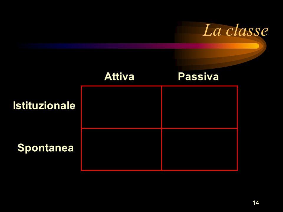 La classe Attiva Passiva Istituzionale Spontanea