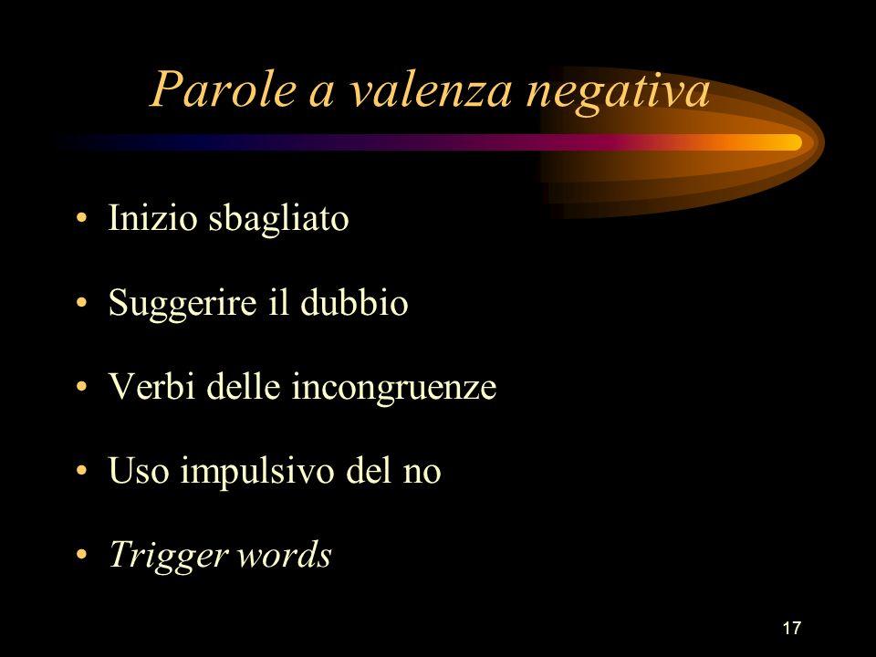 Parole a valenza negativa